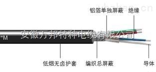 低烟无卤护套双层屏蔽RS485电缆