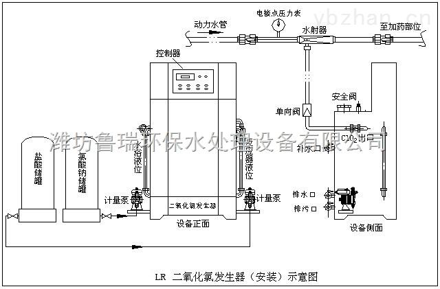 其设备结构简单,售价电解法二氧化氯发生器