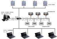 RH-FMS在线式环境监控系统