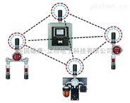 无线气体检测仪