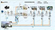 瑞纳公建能源管理系统