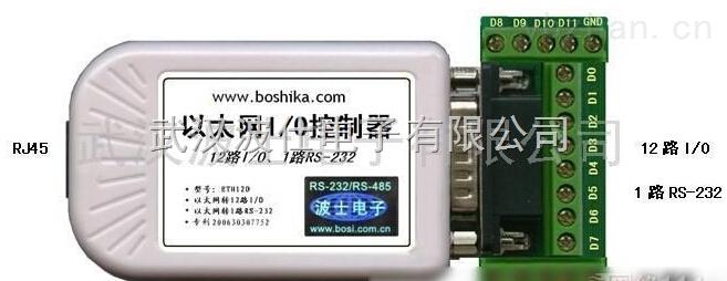 微型以太网I/O控制器