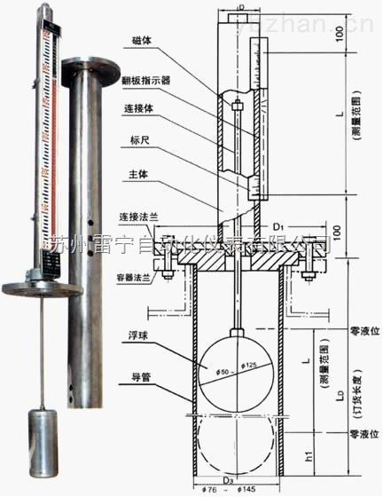顶装式磁浮子液位计/顶装磁翻板液位计