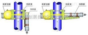 微機工業密度計, 微機工業濃度計