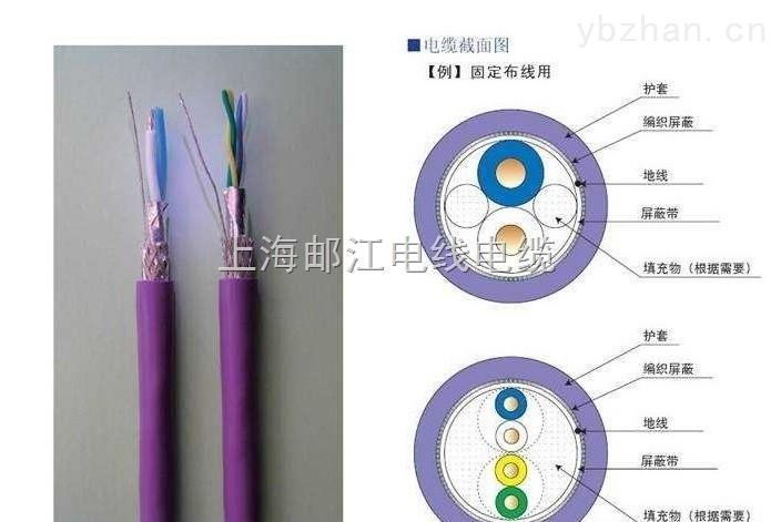 dp-总线通讯电缆