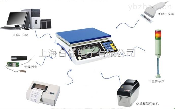 英展带存储功能电子秤多少钱一台    awh(sa)-15kg存储电子秤报价