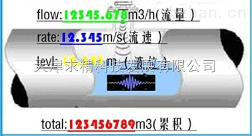 天津非满管时差法触摸屏超声波流量计