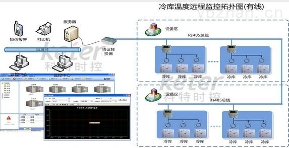 KD92-山东冷库温度记录仪监控系统