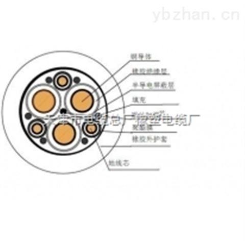 UGF电缆3*35+1*16盾构机橡套电缆