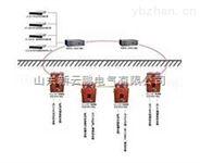 井下工业环网系统—矿用工业环网系统—煤矿井下环网