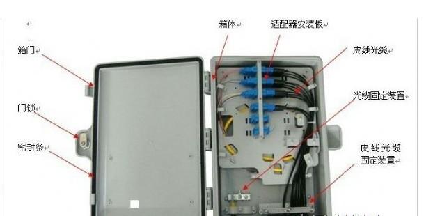 郑州通信工程用24芯光纤分线箱