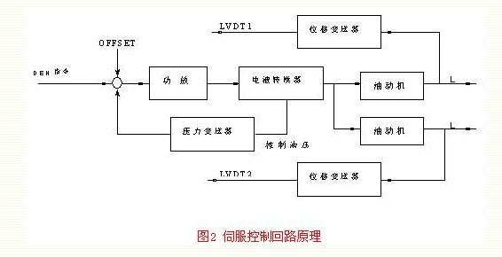 电路 电路图 电子 设计 素材 原理图 566_290