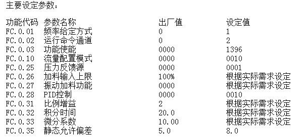 接线原理如下图4所示: 图4 本文介绍了一种基于四方v560系列变频器的