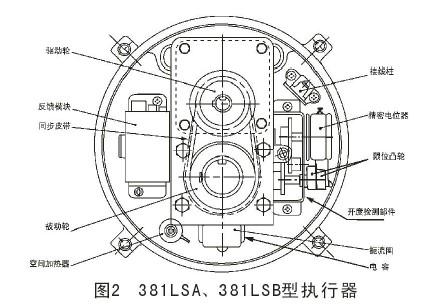 381lsb-30型角行程电动执行机构
