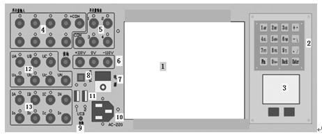 微機繼電保護測試儀面板圖