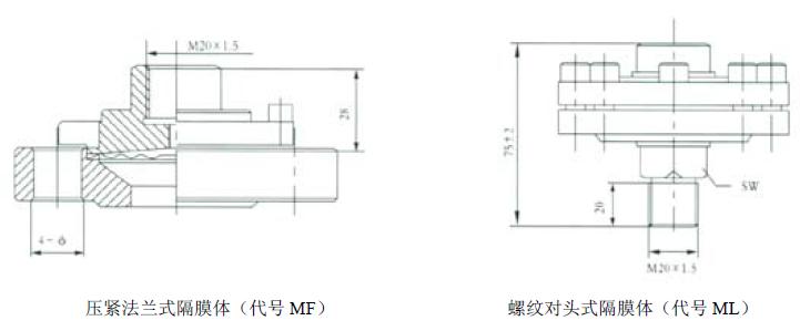 ABG仪表集团承诺: 质量稳定:实行全过程质量监控,细致入微,全方位检测! 价格合理:高效内部成本控制,减少了开支,让利于客户! 交货快捷:先进生产流水线,充足的备货,缩短了交货期! 1、隔膜式压力表介绍 隔膜压力表是由一个不同类型的通用压力表与一个具有特定要求的连接体和隔膜隔离体组成的隔离器配接而成。广泛应用于染化、制碱、石油化工、化纤、日用化工、制药、钢铁、食品等行业的生产过程。测量气体、液体、粘度较大的酸性、碱性、醛化、氯气或氯化物及含有固态浮游物等腐蚀性较强的介质压力。 2、隔膜式压力表构成示意图