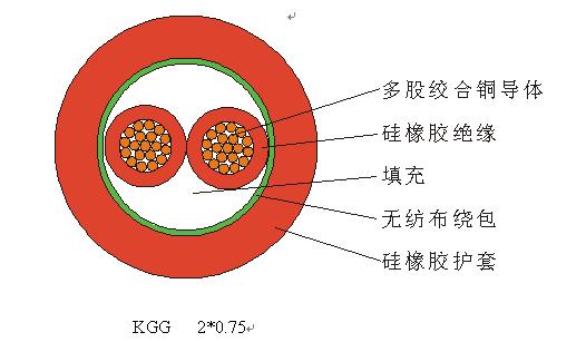 kgg 硅橡胶绝缘硅橡胶护套控制软电缆