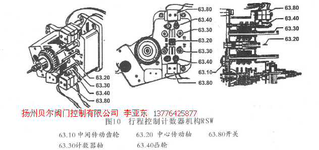 hwk-22a-西门子行程控制计数器