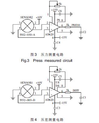 压缩空气流量计设计与应用