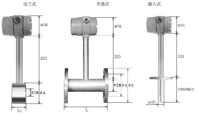 压缩空气流量计 - 仪器交易网