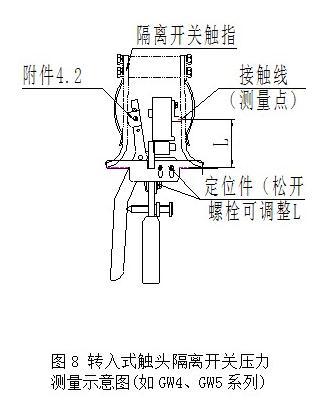 wagyc-2008高压开关触头压力测试仪