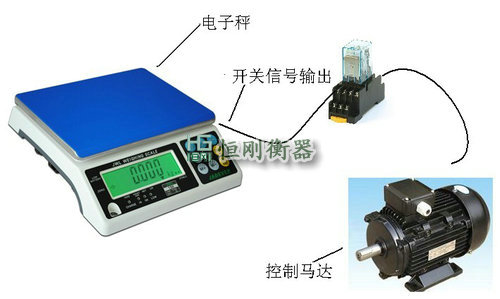 30kg开关量信号输出电子桌秤