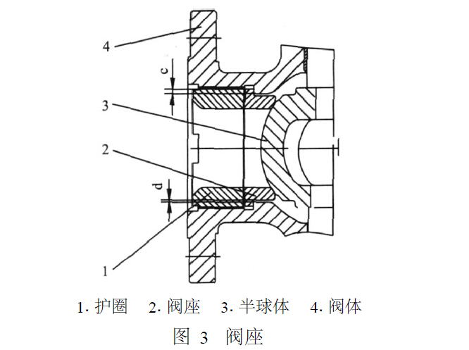 双偏心半球阀的性能,结构特点及应用范围的介绍图片
