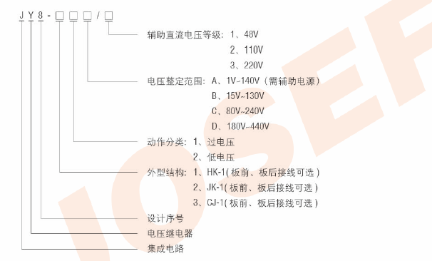 jy8-31b: jy8-31b集成电路电压继电器