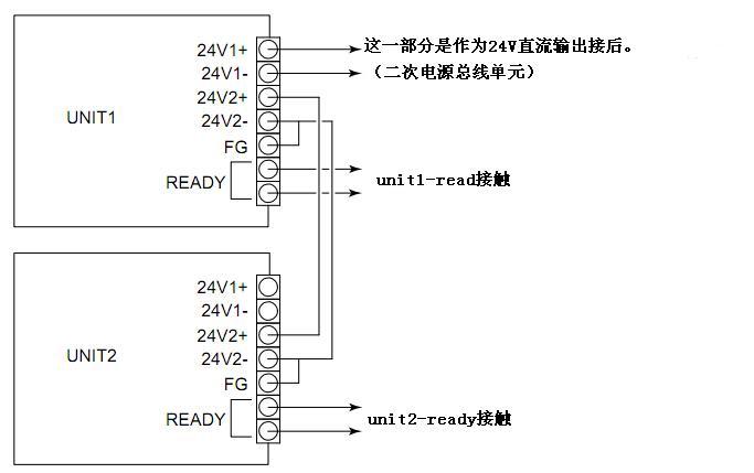 使用电源电缆 (s9728uv,一方未经处理的)连接辅助电源总线单元(aep9d)