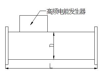 2,工业通用设备:空压机,制冷机,换热器,冷却器等的冷却水及冷媒