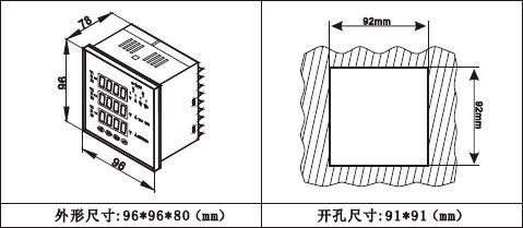 接线如有不同,请按随机接线端子号为准) 96 方形多功能表接线图