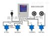 BF800固定式四合一气体检测仪