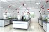 LIMS 实验室信息管理系统