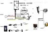 工业无线远程视频监控系统